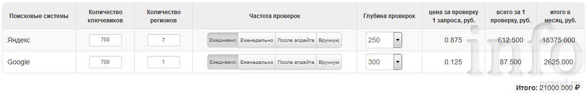 ocenka_cenu_na_pozicii